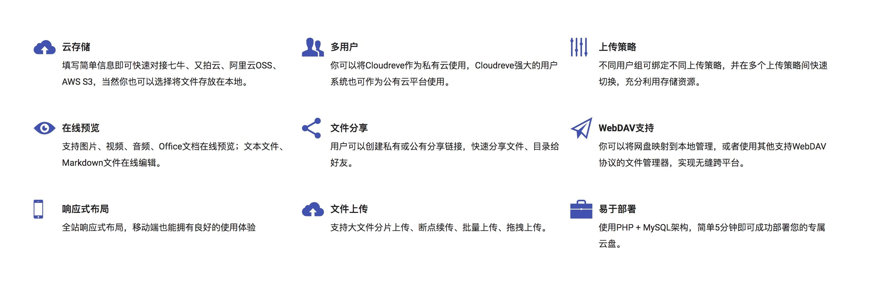 Cloudreve功能